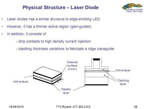 laser gain diodes ict bs 2 3 2 optical signals ppt