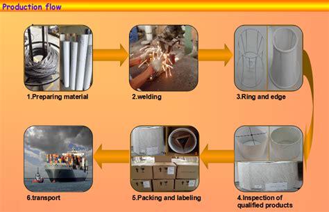 Tali Kayu Tali Rekat Tali Packing Diameter 05cm anyaman rotan kap lu untuk baru liontin cahaya antik buy product on alibaba