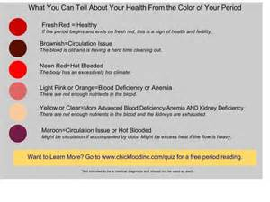 what color is your blood in your what the color of your menstrual blood reveals about your