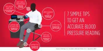 Blood pressure readings long hairstyles