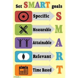 goal poster template buy things which help you to set goal and reach it
