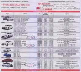 Toyota Innova 2012 Philippines Price List Toyota Price List Pictures Inspirational Pictures