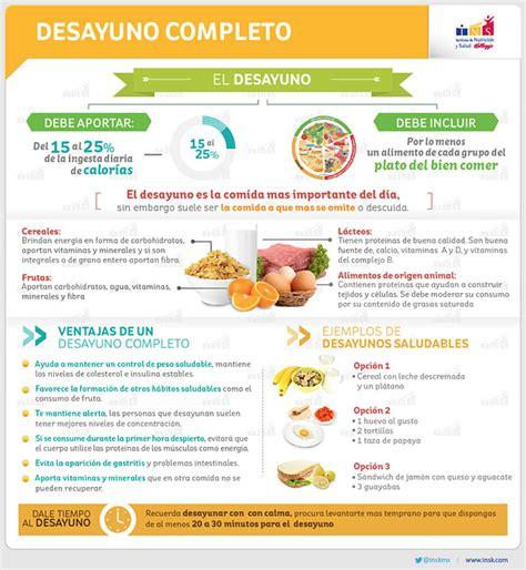 estilo de vida la importancia del desayuno claves de un buen desayuno para controlar tu glucosa alto nivel
