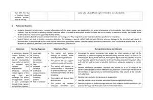 Care Plan Sle Template by Nursing Care Plans