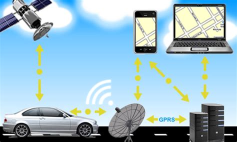 vehicle tracking systems coolbusinessideas tips to start your vehicle