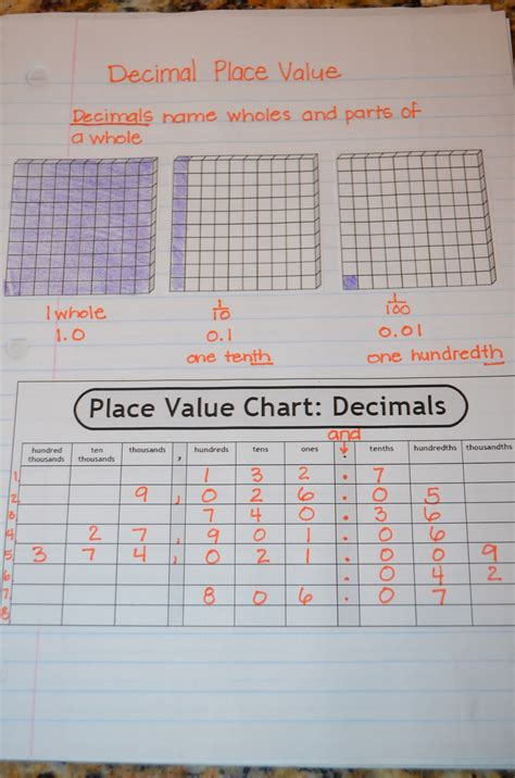 place value dandelions and dragonflies place value