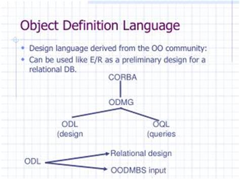 design language meaning ppt pertemuan 7 the object definition language