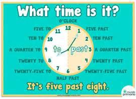 imagenes hora en ingles infograf 237 as e im 225 genes educativas para ni 241 os