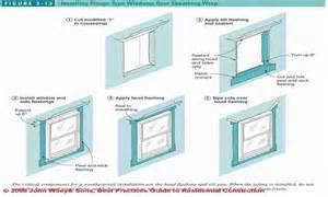 Exterior window trim exterior window flashing exterior window trim