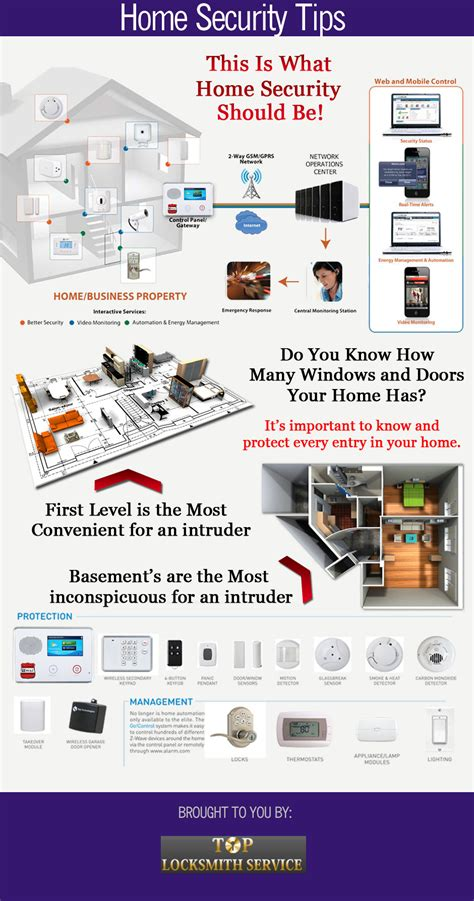 top locksmith blogeffective home security tips top