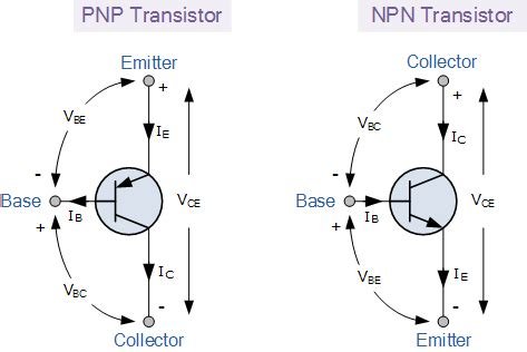 bipolar transistor base width circuit designing firmware development bipolar junction transistor tutorial