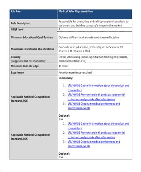 pharmaceutical sales rep cover letter sales representative job