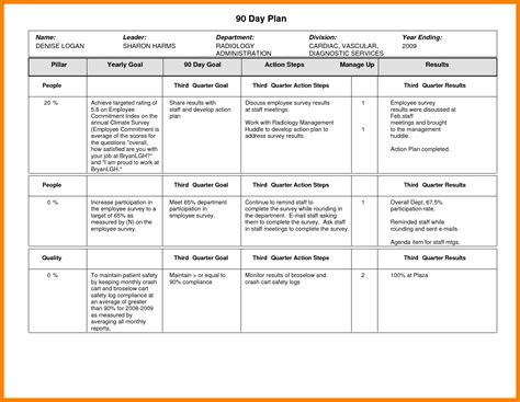30 60 90 day plan template word new 30 60 90 day sales plan template professional template