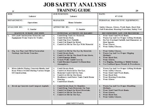 Hazard Analysis Worksheet by Hazard Analysis Worksheet Worksheets