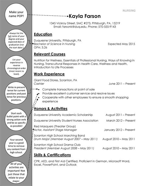 Resume Advice For Nurses Nursing Underclass Resume Duquesne Resume Cover Letter