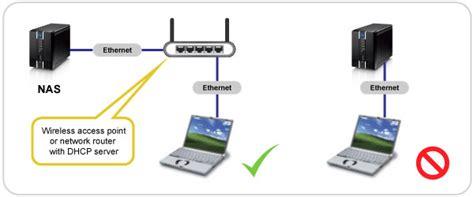 nas setup network attached storage nas akitio