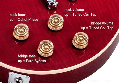 Les Paul Tone Knobs can you explain to me all 4 knobs on 2013 standard