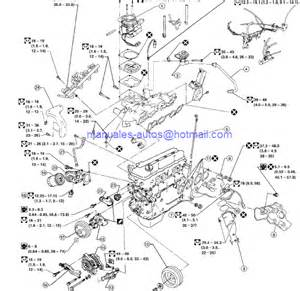 wiring diagram for 1989 chevy blazer 350 chevy engine wiring diagram besides 1997 ford f 150 fuse box on wiring diagram for 1989 chevy blazer