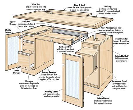 diy computer desk plans computer desk woodsmith plans