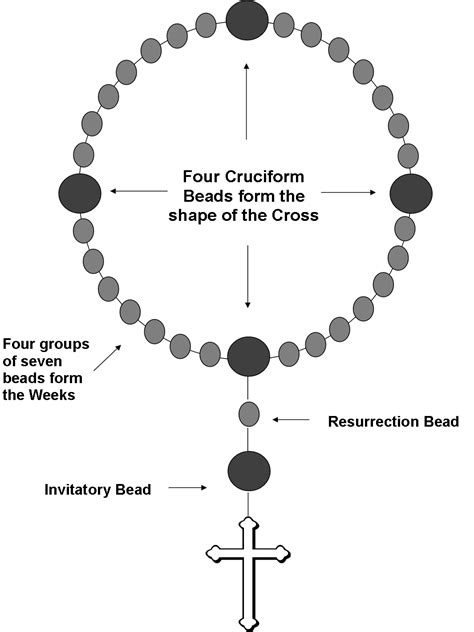 how to make a prayer bead bracelet anglican prayer