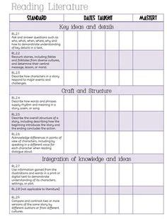 Common Core State Standards 2nd Grade Flexible Checklist