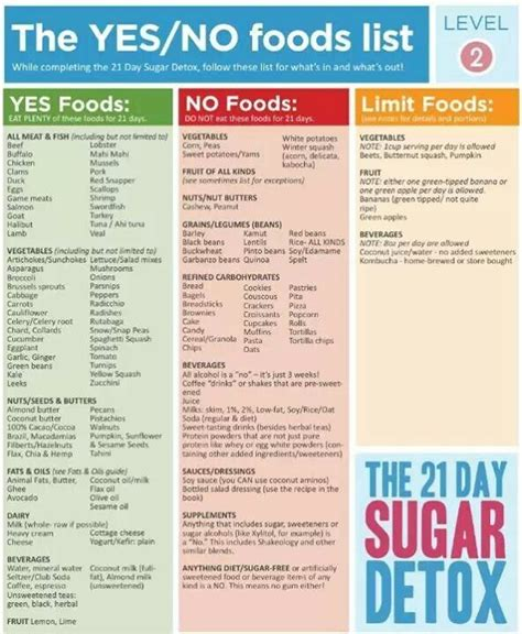 How Do Last On A Detox Diet pin by blue on great ideas