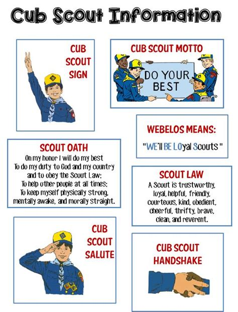 Scout Pledge Strong Armor Cub Scouts Scout Oath And Helps And