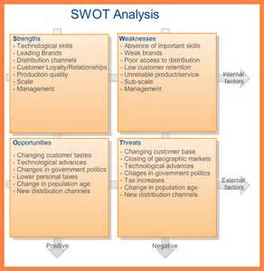 sample swot analysis report sample swot analysis sample swot analysis swot sample png swot analysis report