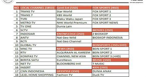 Harga Channel Useetv indihome malang useetv paket starter 43 channel