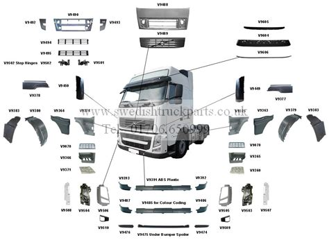 volvo truck parts semi engine parts diagram semi truck parts diagram wiring