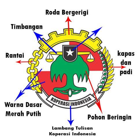 cara membuat logo lembaga arti lambang koperasi indonesia beserta penjelasan bagian