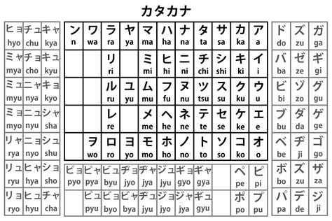 kanji characters japanese lessons page 3 japanese journey lessons