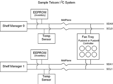 telecom phone wiring diagram nz tamahuproject org