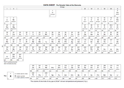 igcse chemistry review 2008 c17 atoms bonding and the