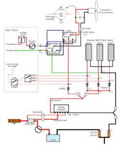 wind generator and solar panel wiring diagram elec eng world