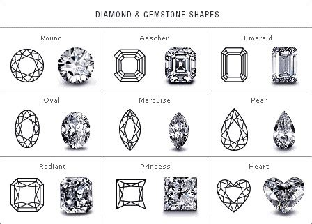 types of crop cuts how to pick the right diamond cut for your engagement ring