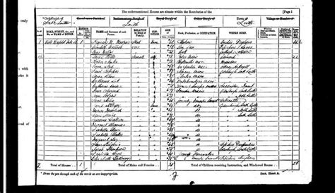 Edinburgh Birth Records Vital Records In The Chittenden And Newberry Family History