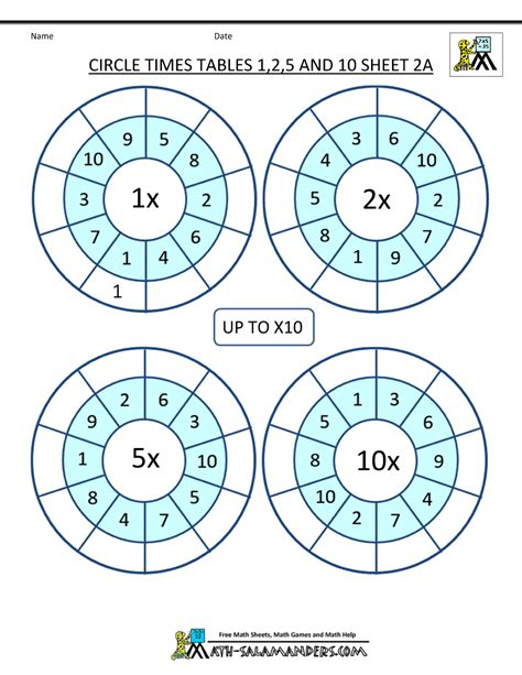 times tables worksheets circles 1 to 10 times tables