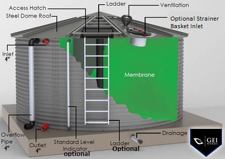 rainwater tank desing and installation handbook nov 08 rainwater collection tank corrugated steel tank