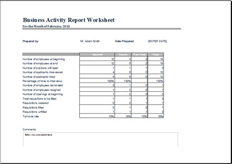 activity report template word business activity report worksheet document templates