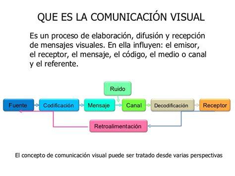 geswebs impacto en la comunicacin visual la comunicacion visual