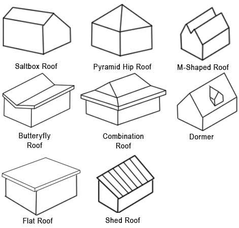 types of layout in building construction roof designs terms types and pictures one project closer