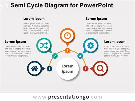 Semi Cycle Diagram For Powerpoint Presentationgo Com Innovative Creative Circle Presentation
