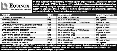 design engineer job pune job civil design engineer pune engineering civil