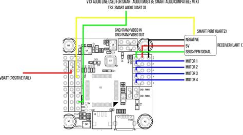 electric rc car wiring diagram electric rc car repair