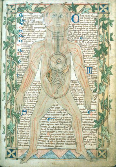 1000 Images About Medieval Medicine On Pinterest
