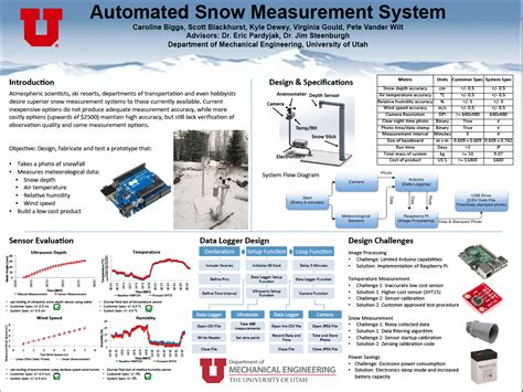 poster design how much to charge design day 171 design ergonomics manufacturing and systems
