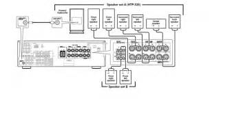sony stereo receiver wiring diagram get free image about wiring diagram