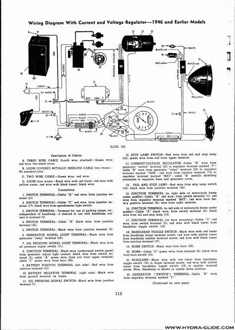 pin harley starter relay wiring diagram on get