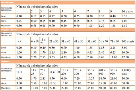 tablas mensuales para calculo de ganancias 2016 tablas para calculo ganancias blackhairstylecuts com